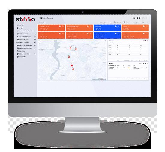 surveillance monitoring IoT Industrie